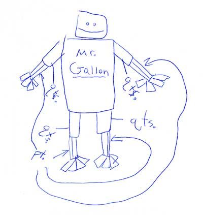 how to make the gallon man described the gallon man